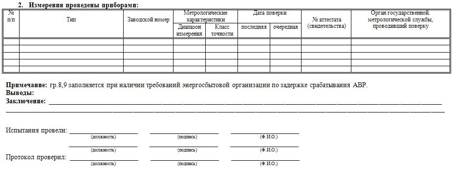 Протокол испытания устройств АВР 2