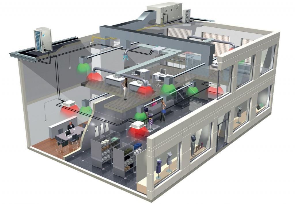 обслуживание инженерных систем торговых центров